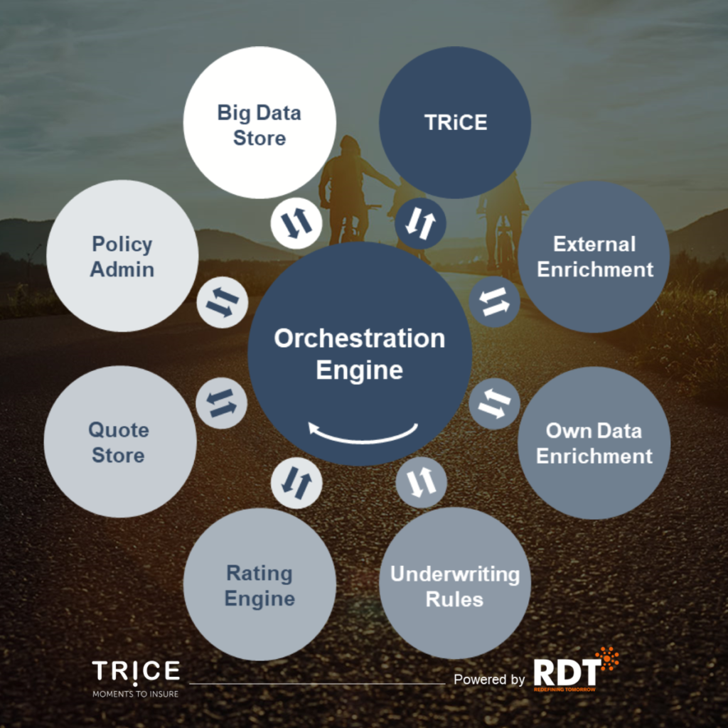 RDT's centralised rating software uses data enrichment to enhance insurance rating
